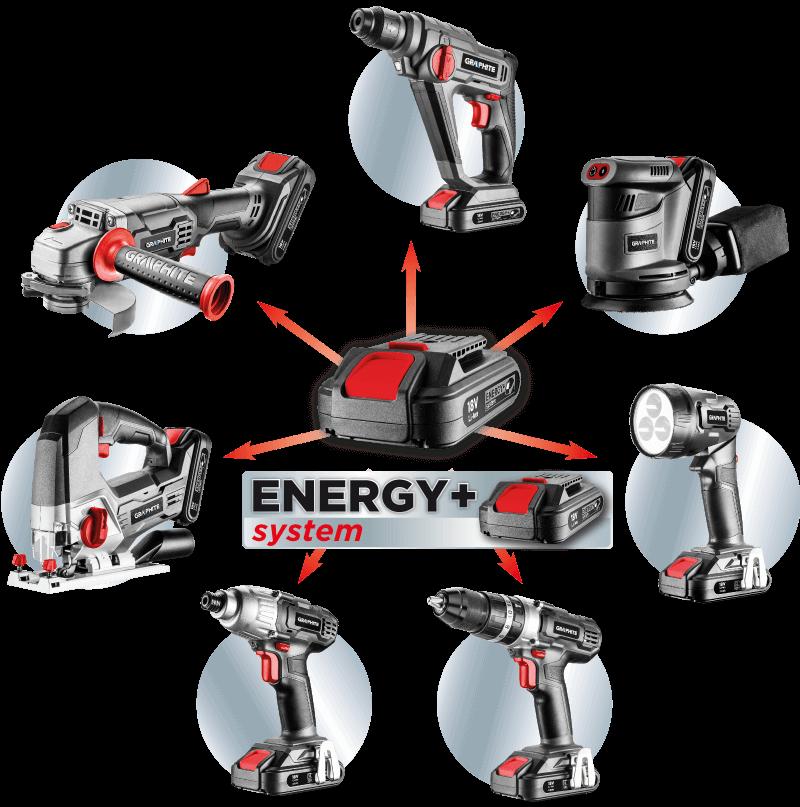 Elektronarzędzia systemu akumulatorowego ENERGY+